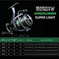 Tsurinoya Безынерционная катушка Bearking HJ 3000